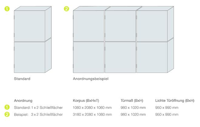 abmessungen-schliessfaecher-tabelle