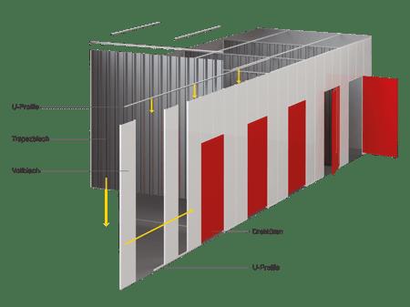 Aufbau Self Storage-Trennwände